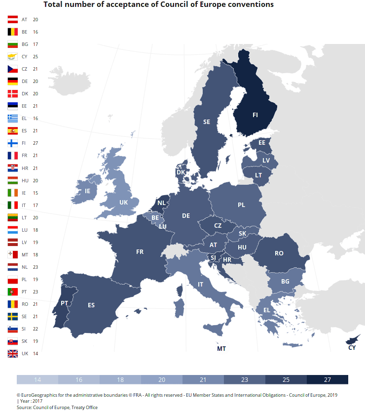 Fundamental Rights Report 2018 - FRA Opinions | European