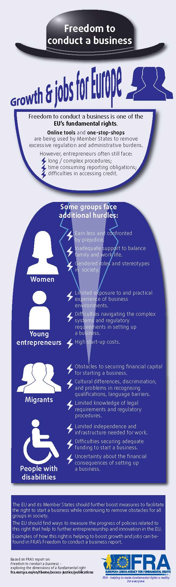Freedom to conduct a business infographic