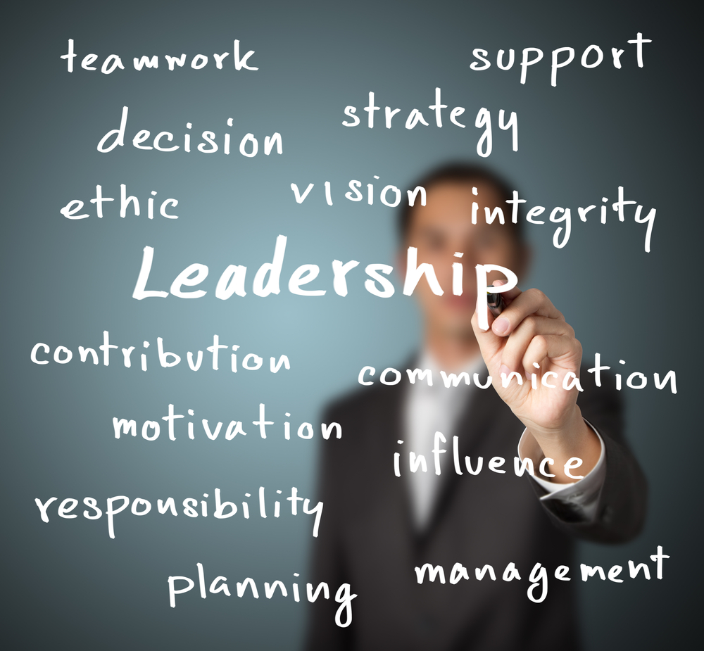 the fundamentals of leadership in the An intro to the leadership development work you'll find at gaynor consulting.