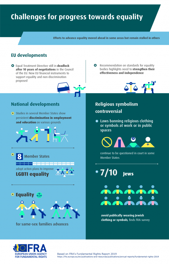 Challenges for progress towards equality