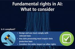 Fundamental rights in AI: What to consider
