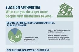Political participation indicators infographic - Election authorities