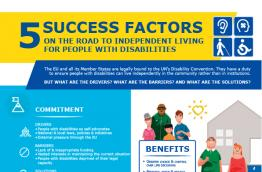 5 success factors on the road to independent living for people with disabilities