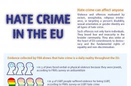 Hate crime in the EU