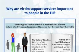 Why are victim support services important to people in the EU?