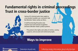 Fundamental rights in criminal proceedings: Trust in cross-border justice