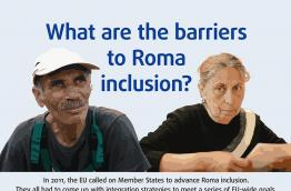 What are the barriers to Roma inclusion?