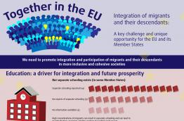 Together in the EU infographic