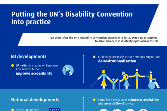 Putting the UN's Disability Convention into practice