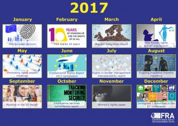 A year in review: looking back at FRA over 2017 - #FactNotFake