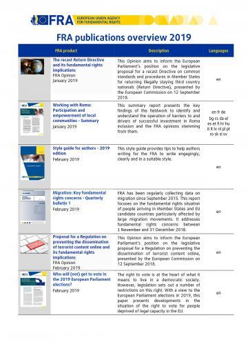 FRA publications 2019
