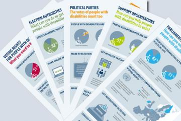 FRA's range of right to vote infographics for people with disabilities