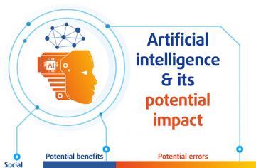 Artificial intelligence & its potential impact