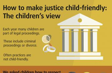 How to make justice child-friendly: The children's view