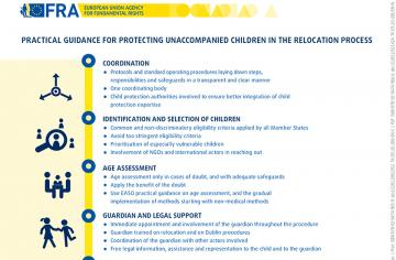 Practical guidance for protecting unaccompanied children in the relocation process