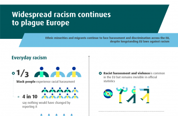 Widespread racism continues to plague Europe
