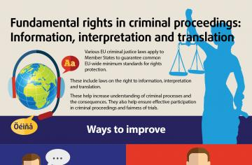 Fundamental rights in criminal proceedings: Information, interpretation and translation