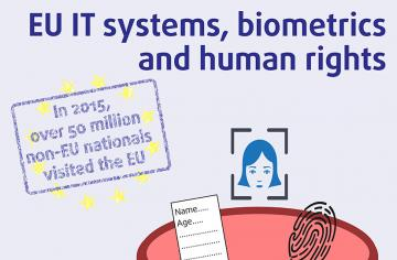 EU IT systems, biometrics and human rights