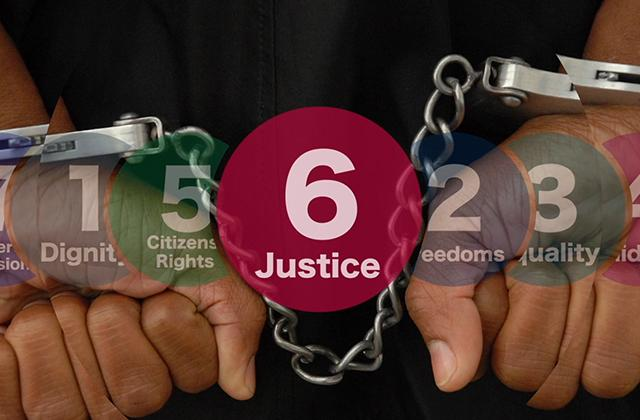 Fundamental Rights Charter: Justice