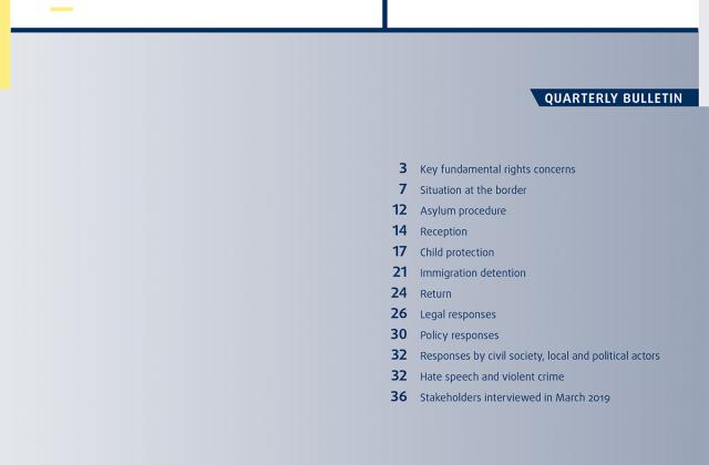 Migration: Key fundamental rights concerns - Quarterly bulletin 2