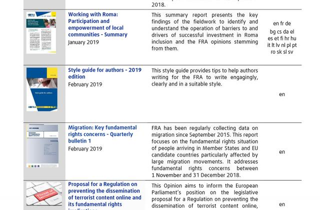 FRA publications overview 2019