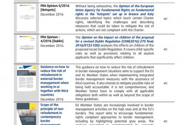 Publications de la FRA en 2016