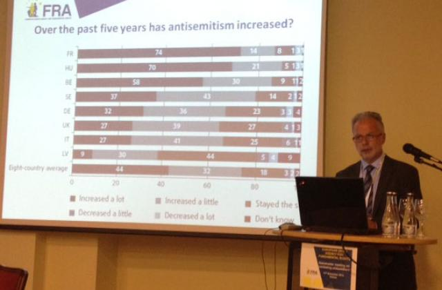 FRA meets with stakeholders to discuss follow-up of antisemitism survey