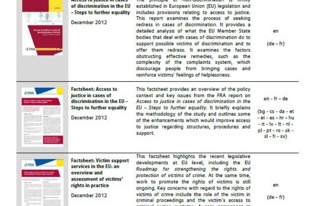 Überblick aller Veröffentlichungen der FRA im Jahr 2012