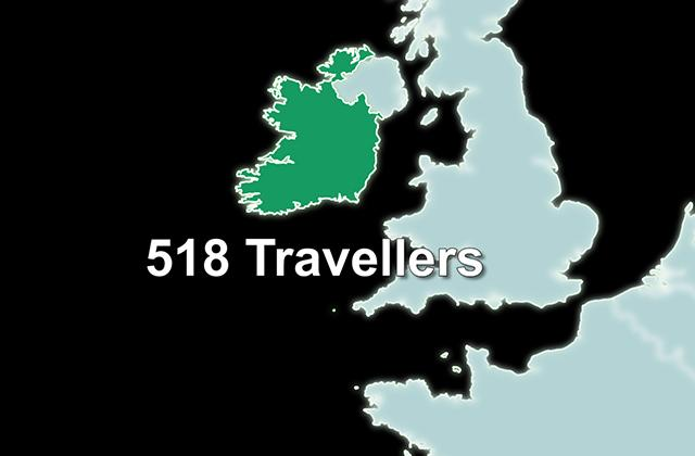 Travellers in Ireland
